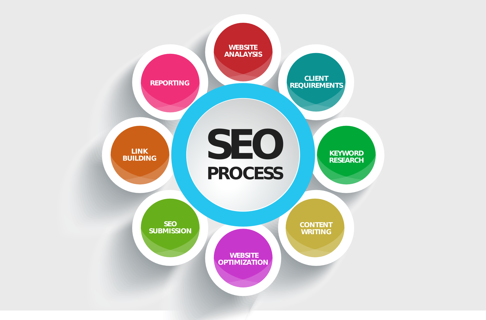 Small business website - search engine optimization.